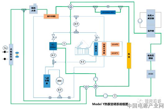 特斯拉Model Y热泵空调技术专利深度解读